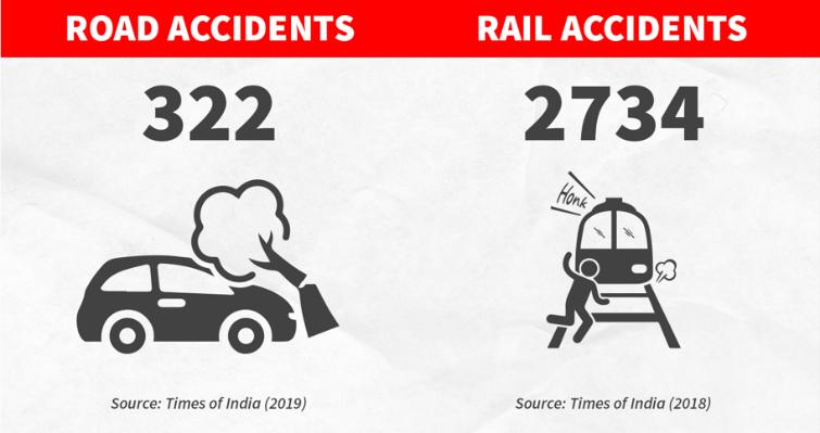 accidental-death-rates-in-mumbai