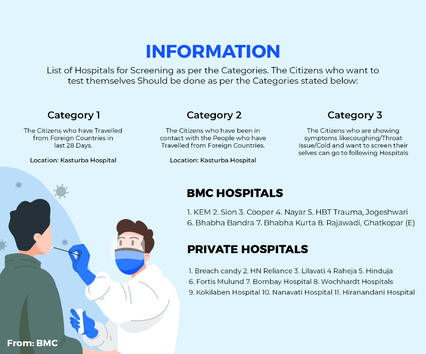 bmc-approved-hospitals-for-covid-patients-in-mumbai